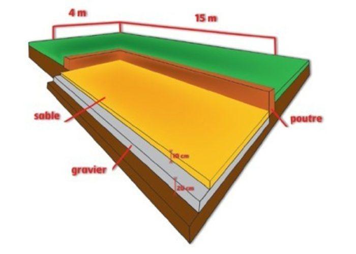 Dimensions terrain de pétanque